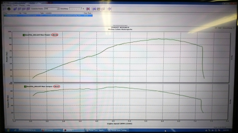 2019 11 Dyno Power Graph